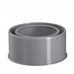 80 mmx110 mm inzetverloopstuk hwa/rwa